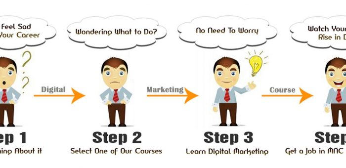 Digital Marketing Training in Gurgaon